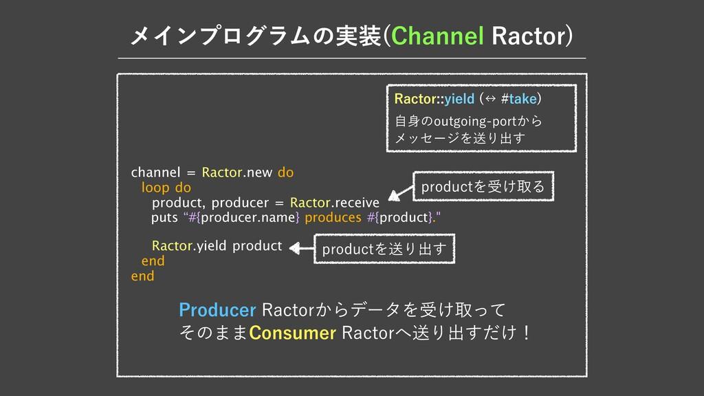 ϝΠϯϓϩάϥϜͷ࣮ $IBOOFM3BDUPS  channel = Ractor.ne...
