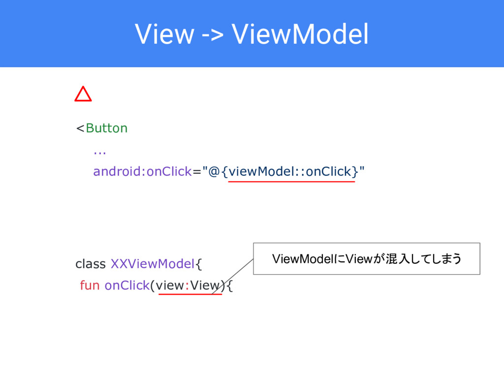 "View -> ViewModel <Button ... android:onClick=""..."