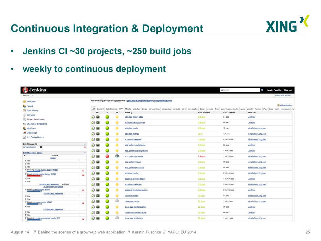 Continuous Integration & Deployment August 14 /...