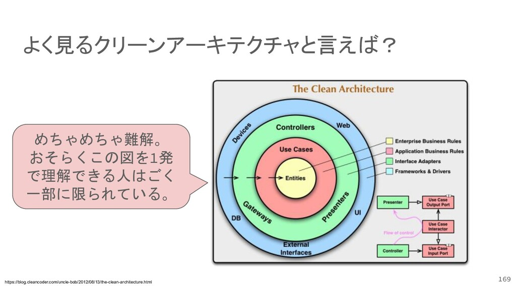 169 よく見るクリーンアーキテクチャと言えば? https://blog.cleancode...