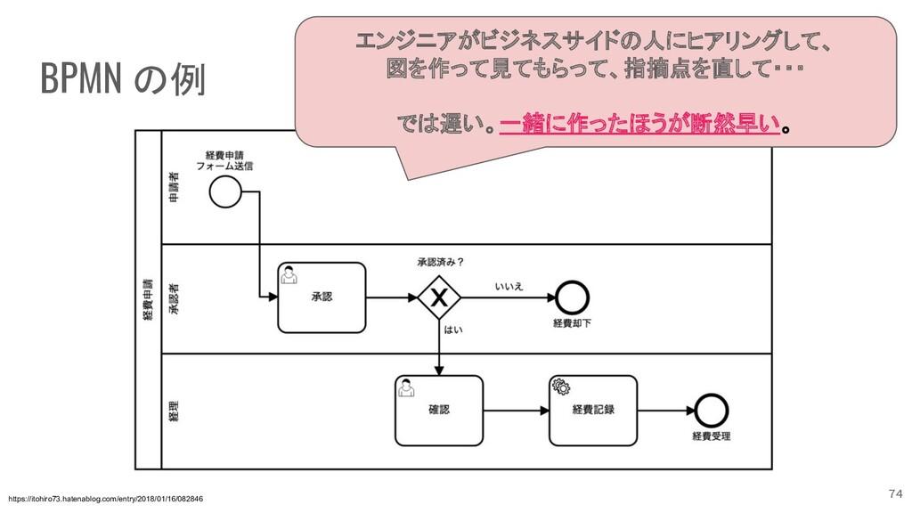 74 https://itohiro73.hatenablog.com/entry/2018/...