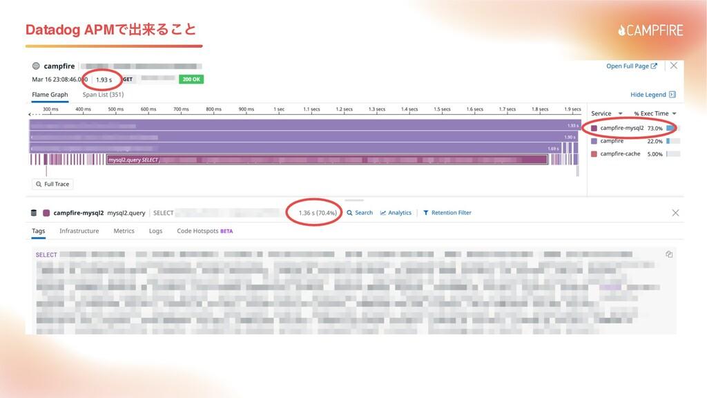 Datadog APMͰग़དྷΔ͜ͱ