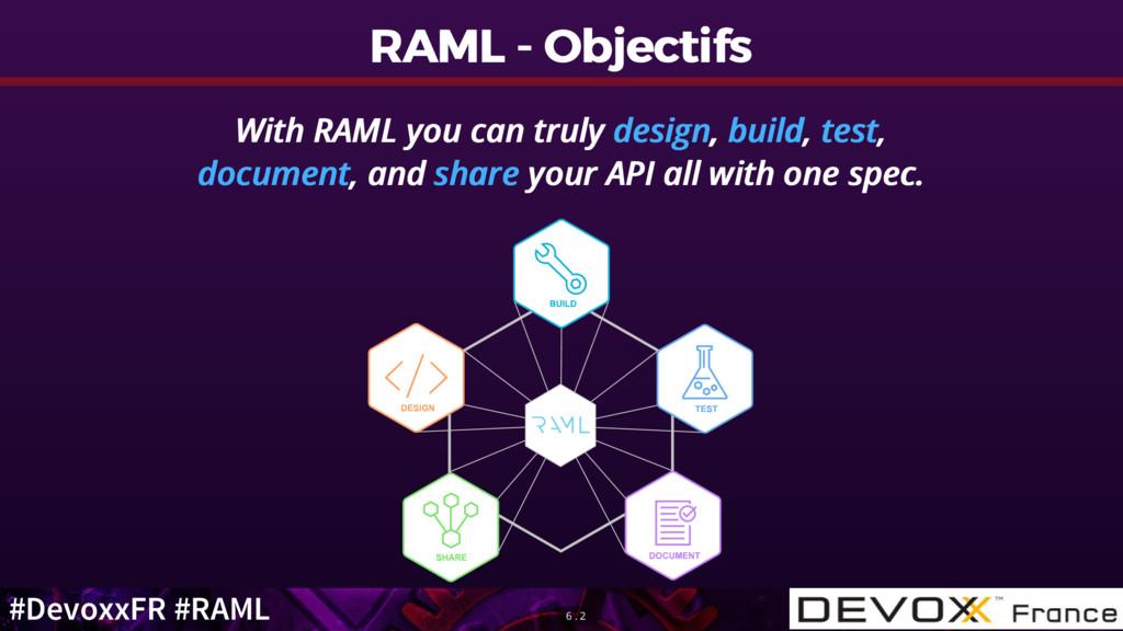 #DevoxxFR #RAML RAML - Objectifs RAML - Objecti...