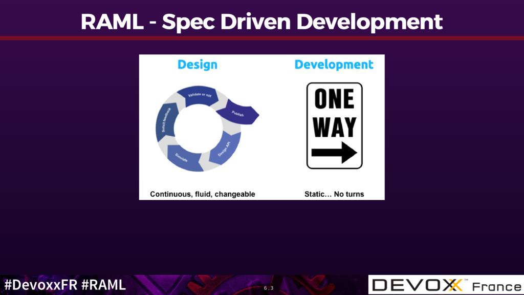 #DevoxxFR #RAML RAML - Spec Driven Development ...