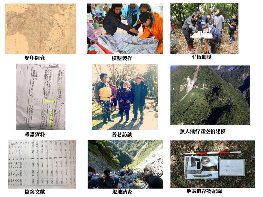 歷年圖資 系譜資料 檔案文獻 模型製作 耆老訪談 現地踏查 平板測量 地表遺存物紀錄 無人飛行...