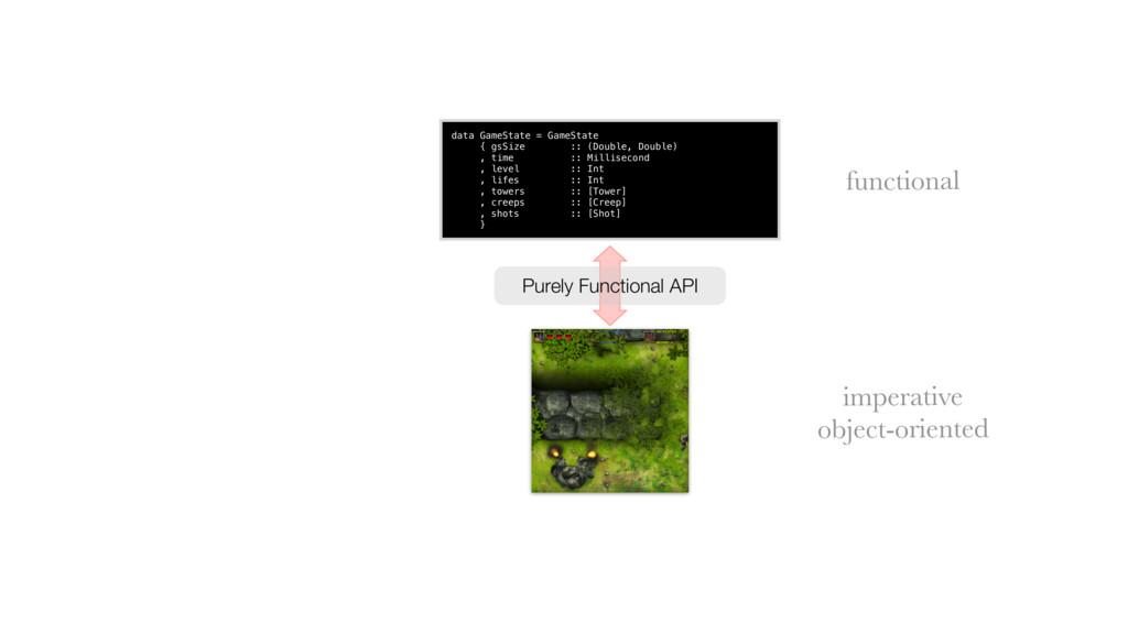 Purely Functional API data GameState = GameStat...