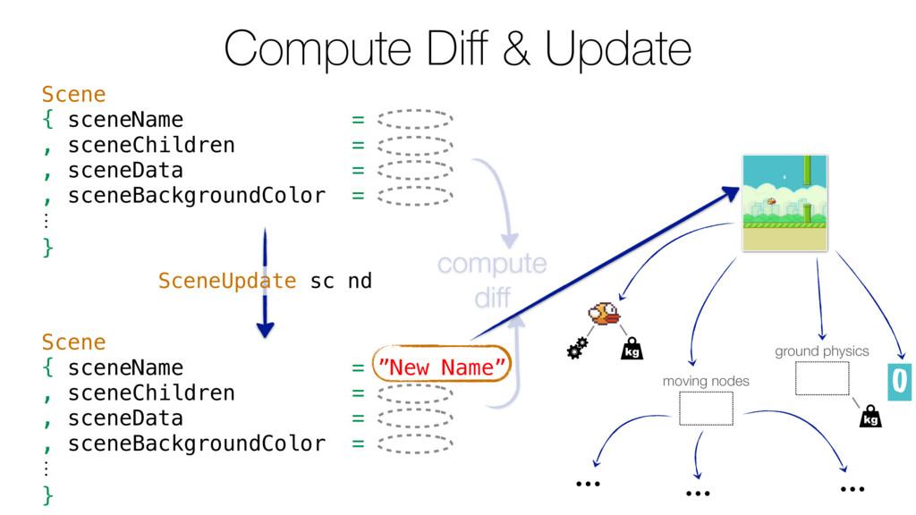 0 moving nodes ground physics l l l Scene { sce...