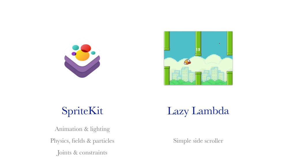 SpriteKit Physics, fields & particles Animation ...