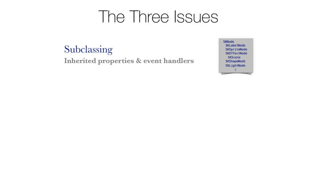 The Three Issues Subclassing Inherited properti...