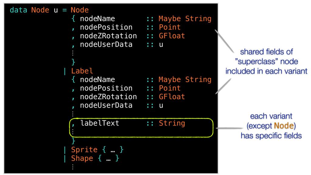 data Node u = Node { nodeName :: Maybe String ,...