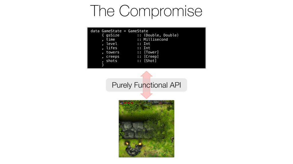 The Compromise Purely Functional API data GameS...