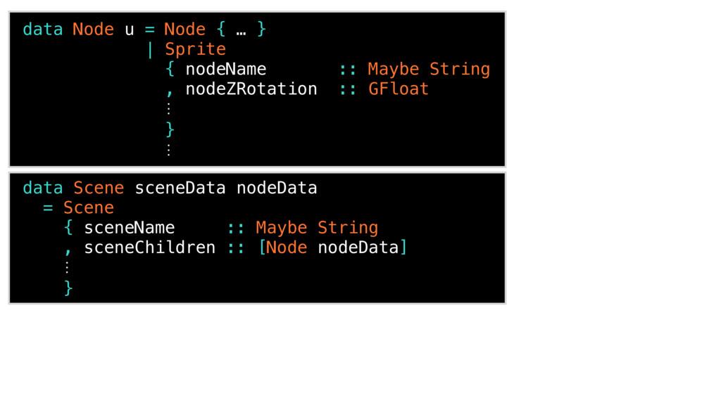 data Node u = Node { … }   Sprite { nodeName ::...