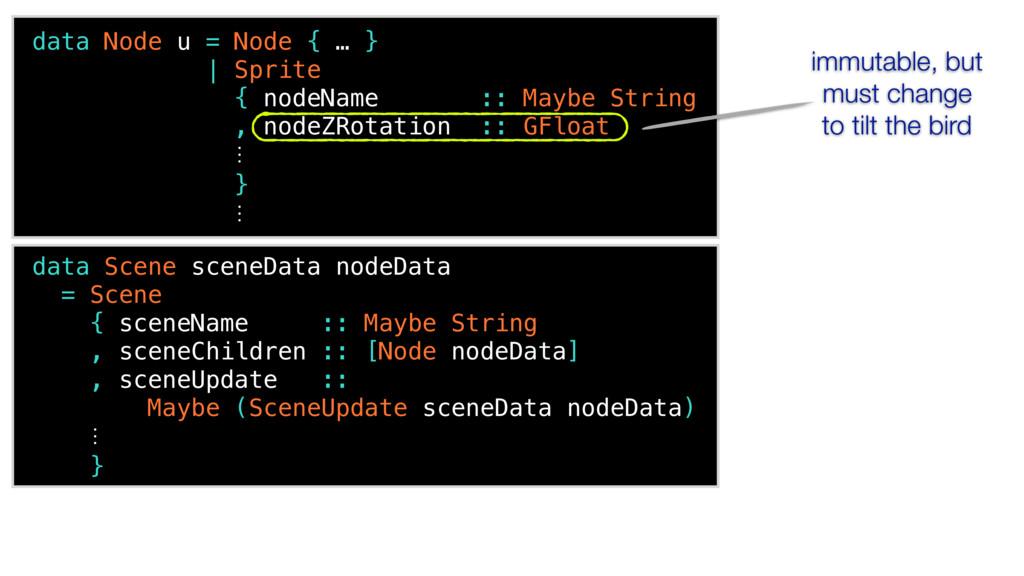 data Node u = Node { … } | Sprite { nodeName ::...