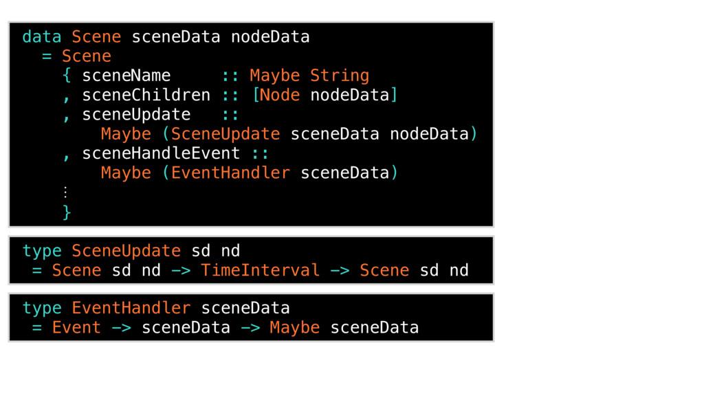 data Scene sceneData nodeData = Scene { sceneNa...