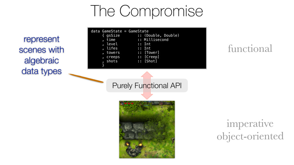 The Compromise Purely Functional API represent ...