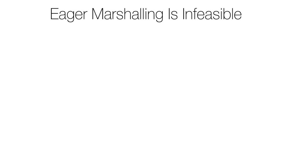 Eager Marshalling Is Infeasible