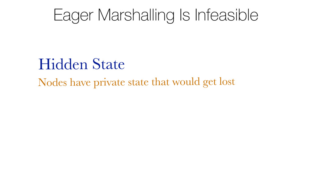 Eager Marshalling Is Infeasible Hidden State No...