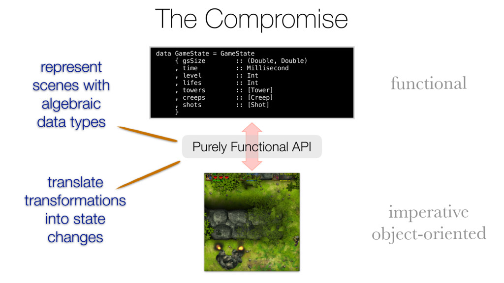 The Compromise Purely Functional API translate ...