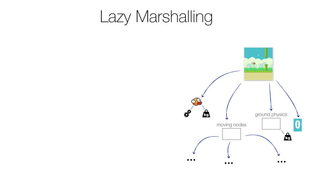 Lazy Marshalling 0 moving nodes ground physics ...