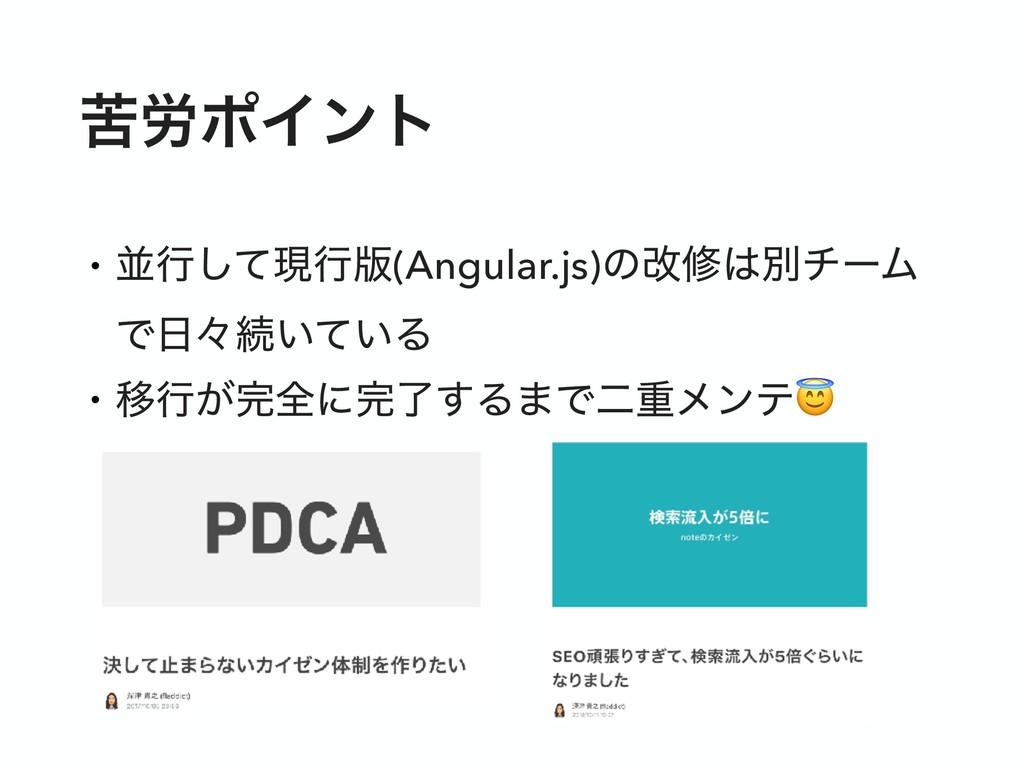 ۤ࿑ϙΠϯτ • ฒߦͯ͠ݱߦ൛(Angular.js)ͷվमผνʔϜ Ͱʑଓ͍͍ͯΔ •...