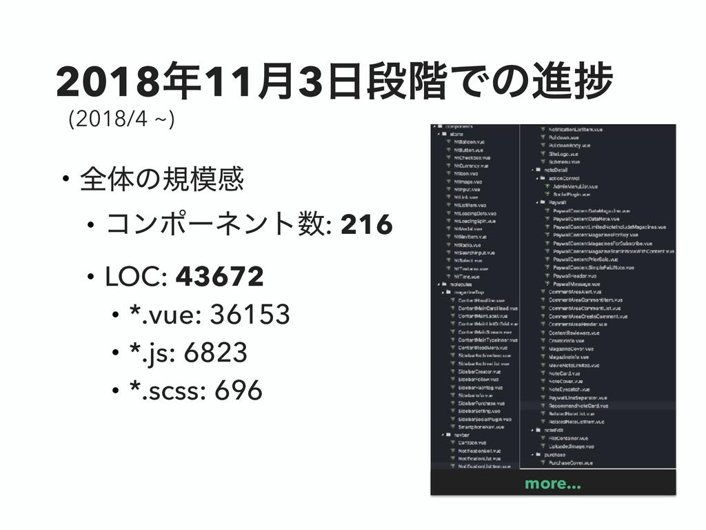 201811݄3ஈ֊Ͱͷਐḿ • શମͷنײ • ίϯϙʔωϯτ: 216 • LOC...