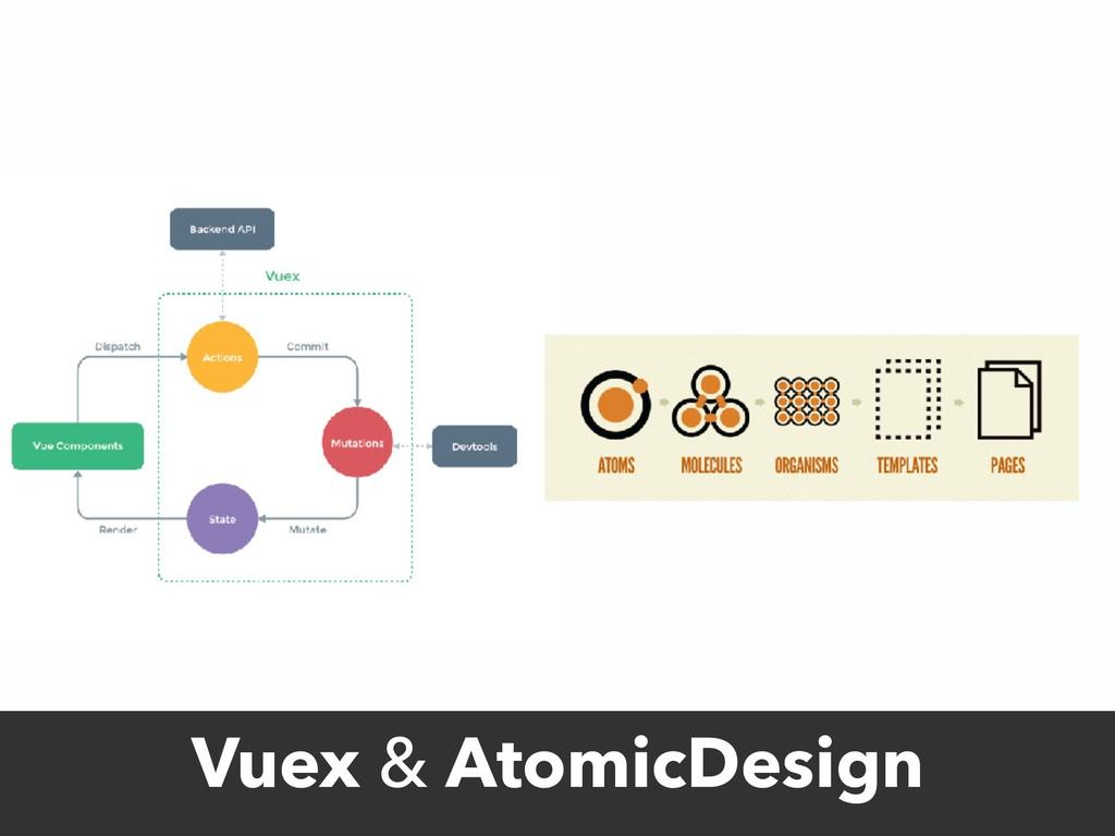 Vuex & AtomicDesign