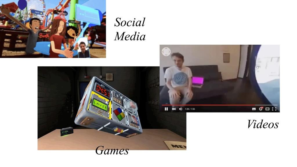 Social Media Games Videos