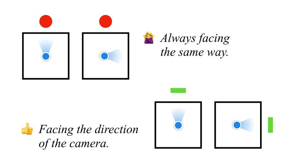 Always facing the same way.  Facing the direct...