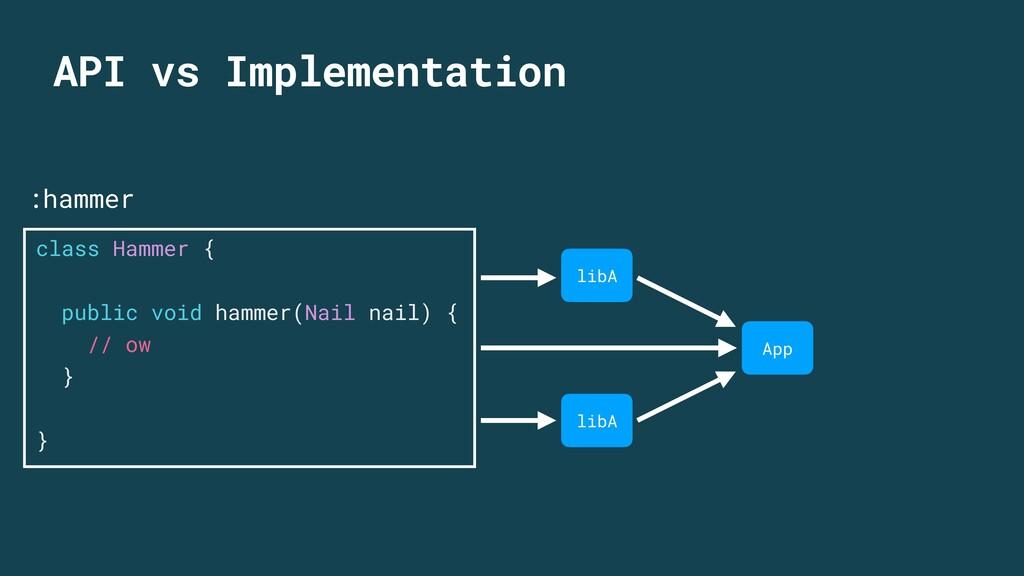 API vs Implementation class Hammer { public voi...