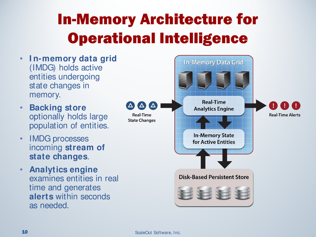 10 ScaleOut Software, Inc. • In-memory data gri...