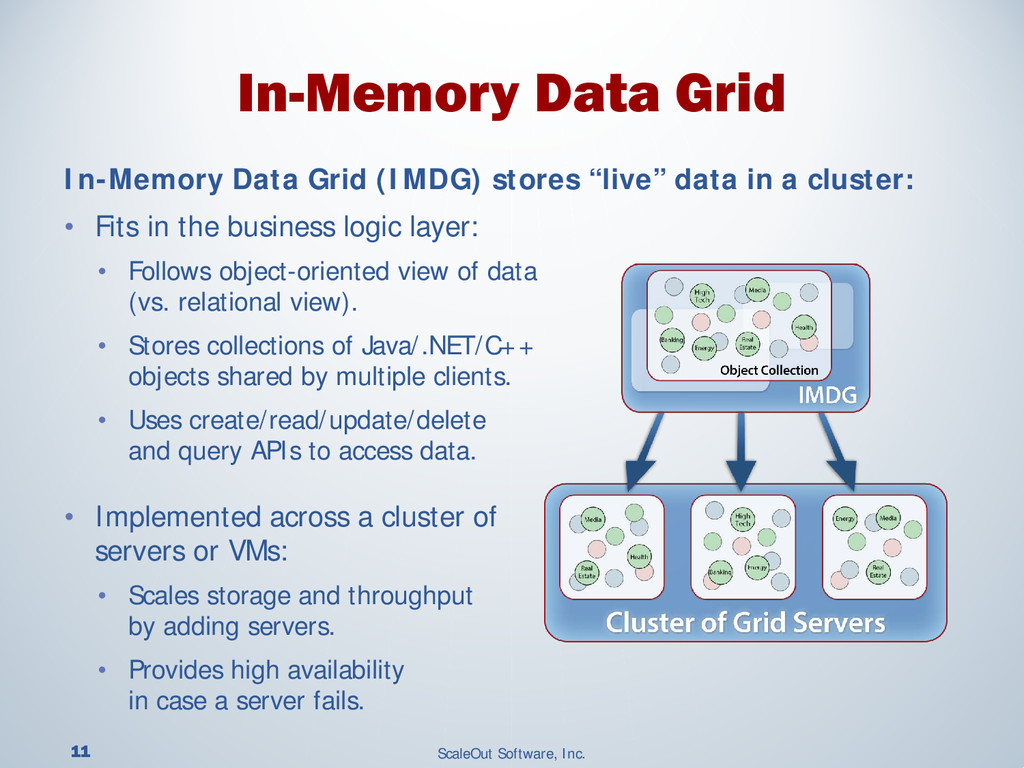 11 ScaleOut Software, Inc. In-Memory Data Grid ...