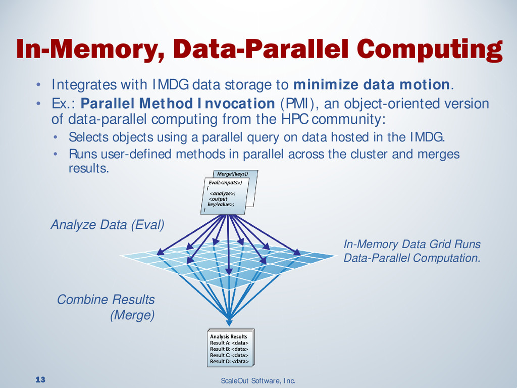 13 ScaleOut Software, Inc. In-Memory, Data-Para...