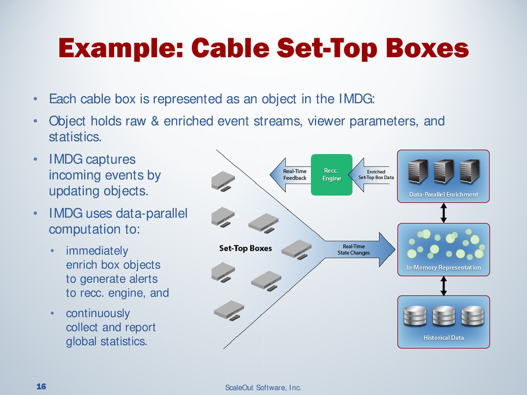 16 ScaleOut Software, Inc. • Each cable box is ...