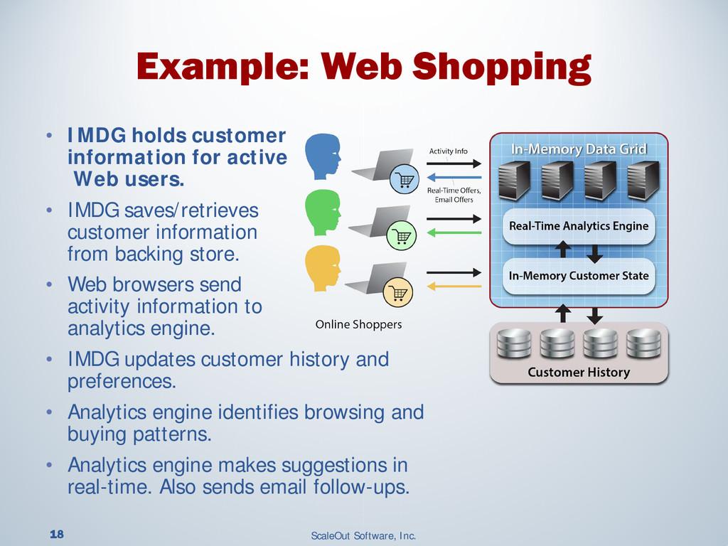 18 ScaleOut Software, Inc. • IMDG holds custome...