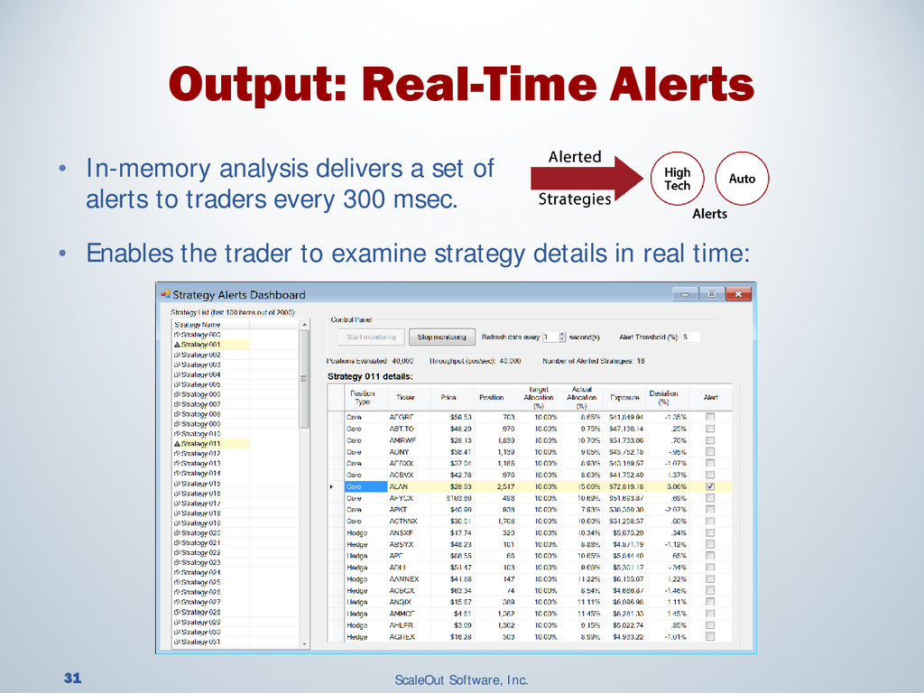 31 ScaleOut Software, Inc. • In-memory analysis...