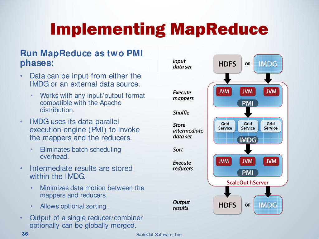 36 ScaleOut Software, Inc. Run MapReduce as two...