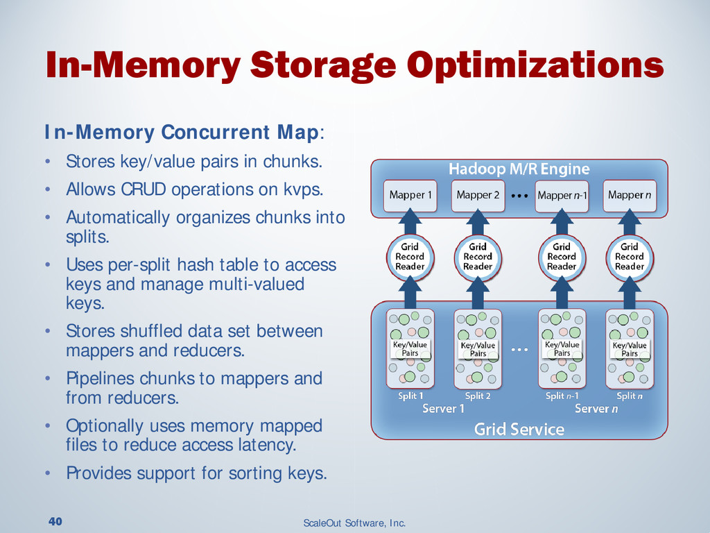 40 ScaleOut Software, Inc. In-Memory Concurrent...