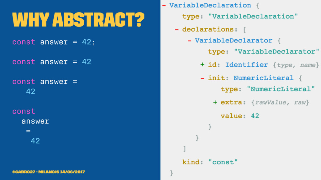 Why Abstract? const answer = 42; const answer =...