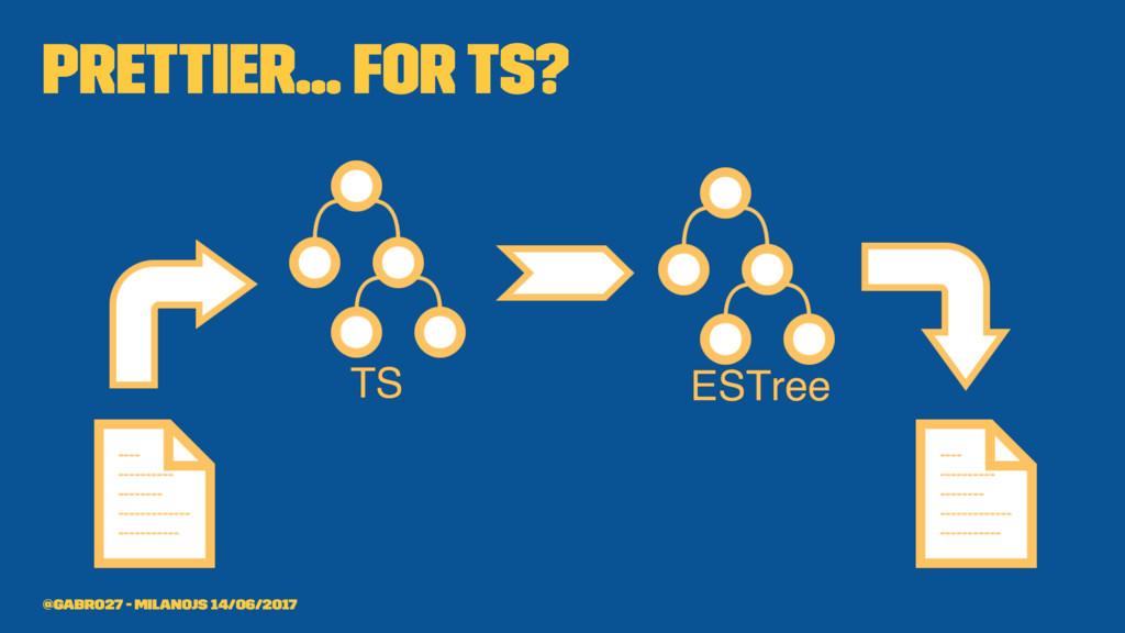 Prettier... for TS? @gabro27 - MilanoJS 14/06/2...