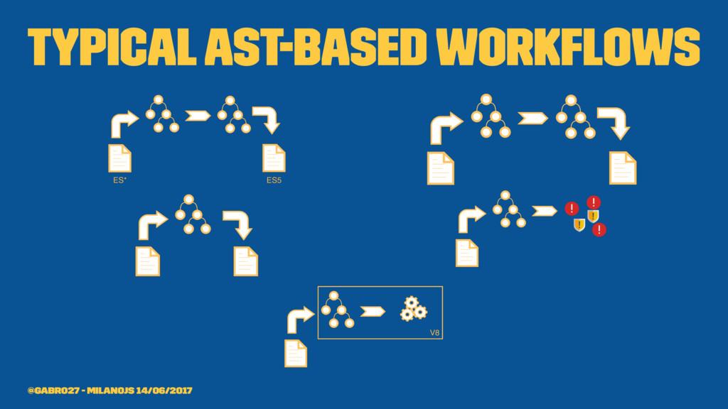 Typical AST-based workflows @gabro27 - MilanoJS ...