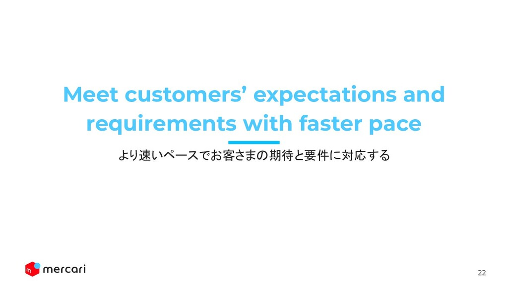 22 Meet customers' expectations and requirement...