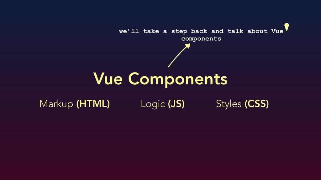 Vue Components Markup (HTML) Logic (JS) Styles ...