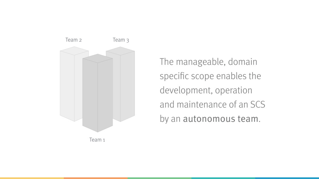 The manageable, domain specific scope enables t...