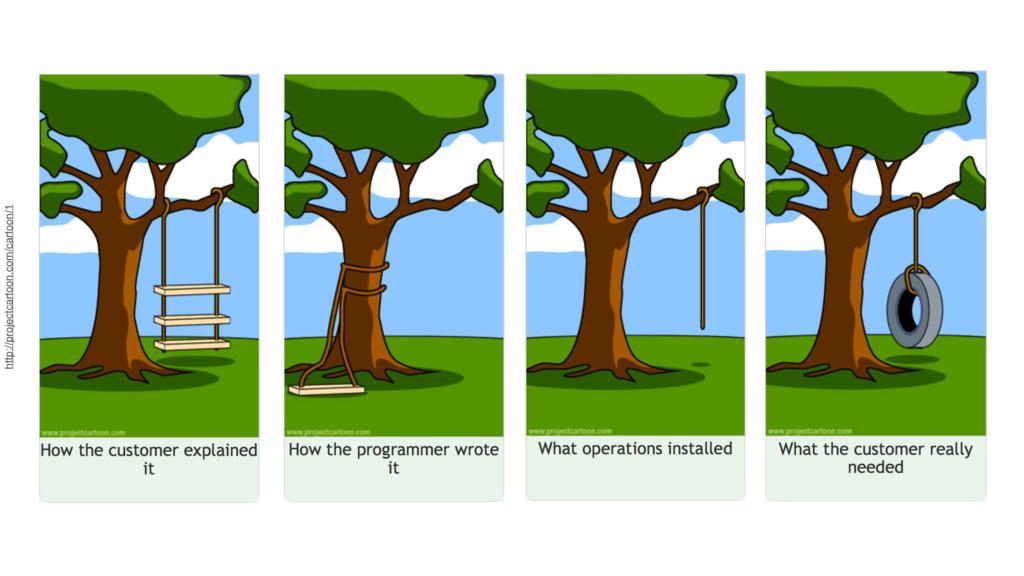 http://projectcartoon.com/cartoon/1