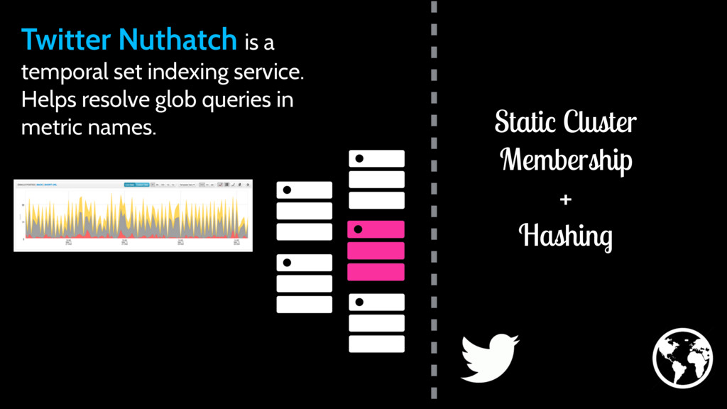 Twitter Nuthatch is a temporal set indexing ser...