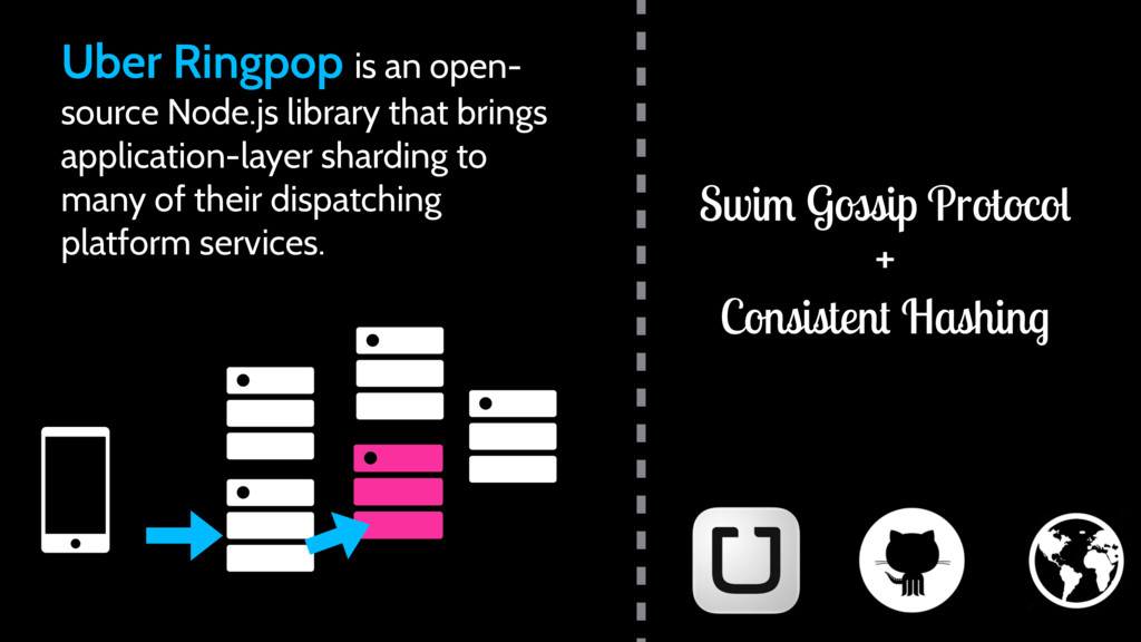 Uber Ringpop is an open- source Node.js library...
