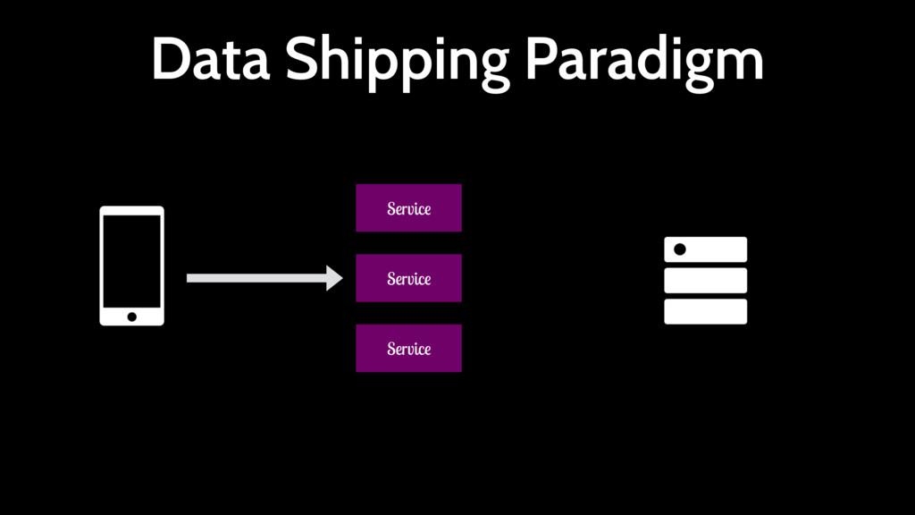Data Shipping Paradigm Service Service Service