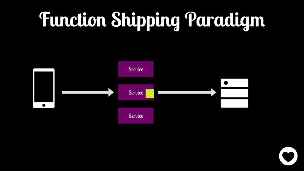 Function Shipping Paradigm Service Service Serv...