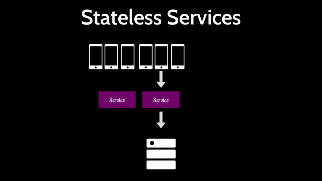 Stateless Services Service Service