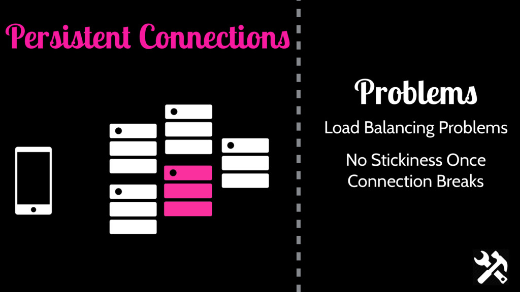 Persistent Connections Load Balancing Problems ...